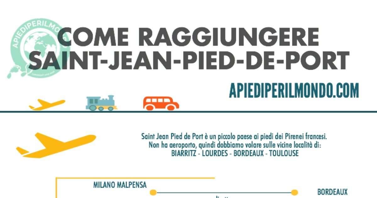 Cammino di santiago o cammino francese apiediperilmondo - Distance biarritz saint jean pied de port ...